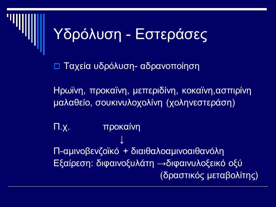 Υδρόλυση - Εστεράσες  Ταχεία υδρόλυση- αδρανοποίηση Ηρωϊνη, προκαϊνη, μεπεριδίνη, κοκαϊνη,ασπιρίνη μαλαθείο, σουκινυλοχολίνη (χοληνεστεράση) Π.χ. προ