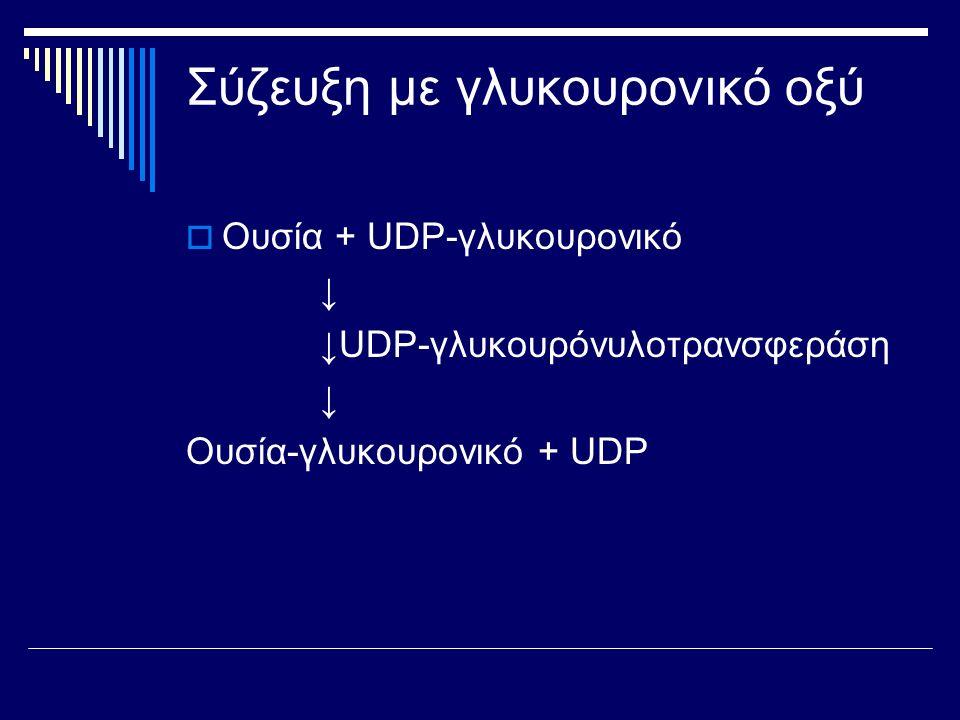 Σύζευξη με γλυκουρονικό οξύ  Ουσία + UDP-γλυκουρονικό ↓ ↓UDP-γλυκουρόνυλοτρανσφεράση ↓ Ουσία-γλυκουρονικό + UDP