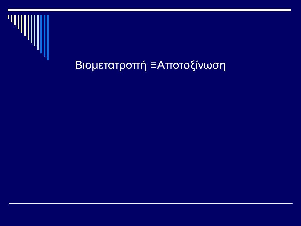 Βιομετατροπή ≠Αποτοξίνωση  Προϊόν τοξικότερο της μητρικής ουσίας Π.χ προποξυφαίνιο →→νορπροποξυφαίνιο διαζεπάμη →→νορδιαζεπάμη τριπτυλίνη →→νορτριπτυλίνη