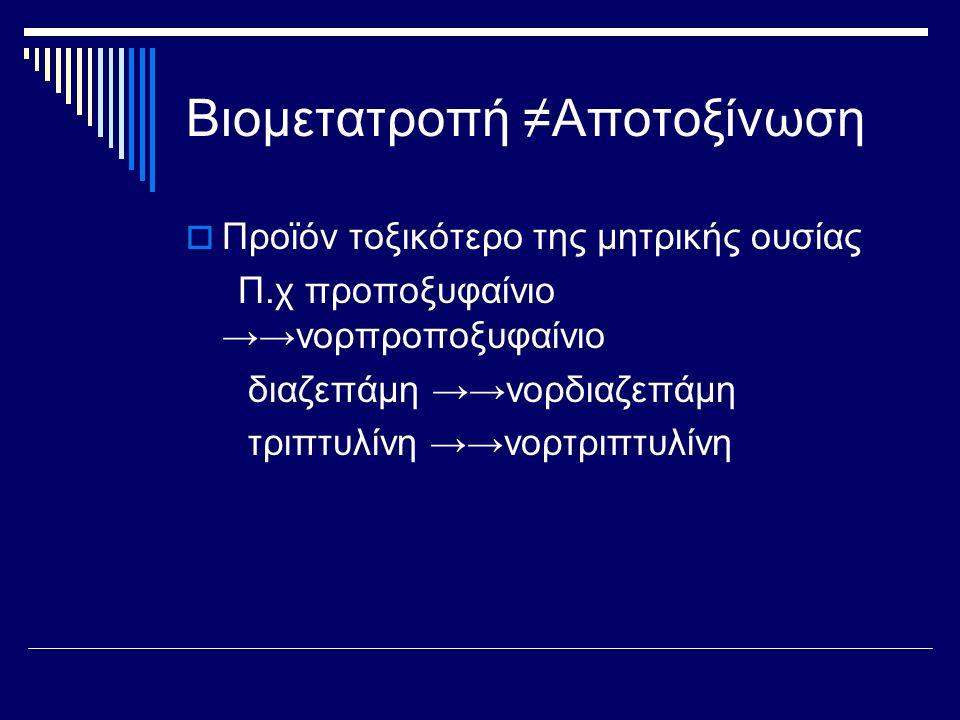 Βιομετατροπή ≠Αποτοξίνωση  Προϊόν τοξικότερο της μητρικής ουσίας Π.χ προποξυφαίνιο →→νορπροποξυφαίνιο διαζεπάμη →→νορδιαζεπάμη τριπτυλίνη →→νορτριπτυ