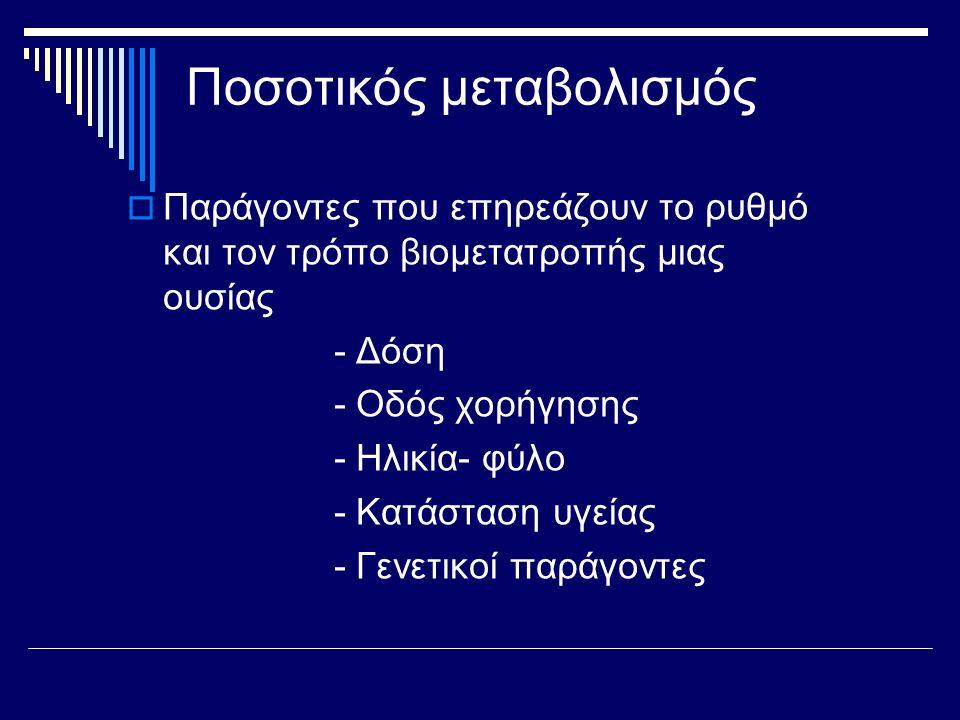Υδρόλυση - Εστεράσες  Ταχεία υδρόλυση- αδρανοποίηση Ηρωϊνη, προκαϊνη, μεπεριδίνη, κοκαϊνη,ασπιρίνη μαλαθείο, σουκινυλοχολίνη (χοληνεστεράση) Π.χ.