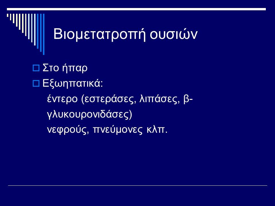 Βιομετατροπή ουσιών  Στο ήπαρ  Εξωηπατικά: έντερο (εστεράσες, λιπάσες, β- γλυκουρονιδάσες) νεφρούς, πνεύμονες κλπ.