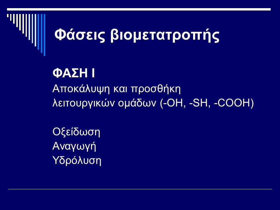 Φάσεις βιομετατροπής ΦΑΣΗ Ι Αποκάλυψη και προσθήκη λειτουργικών ομάδων (-ΟΗ, -SH, -COOH) Οξείδωση Αναγωγή Υδρόλυση