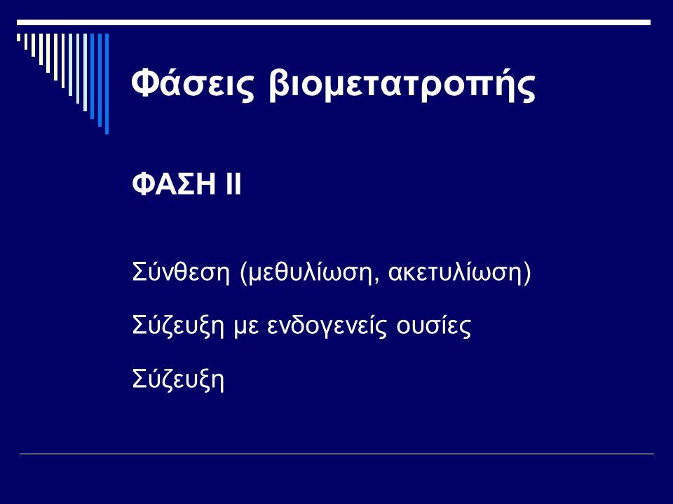 Φάσεις βιομετατροπής ΦΑΣΗ ΙΙ Σύνθεση (μεθυλίωση, ακετυλίωση) Σύζευξη με ενδογενείς ουσίες Σύζευξη