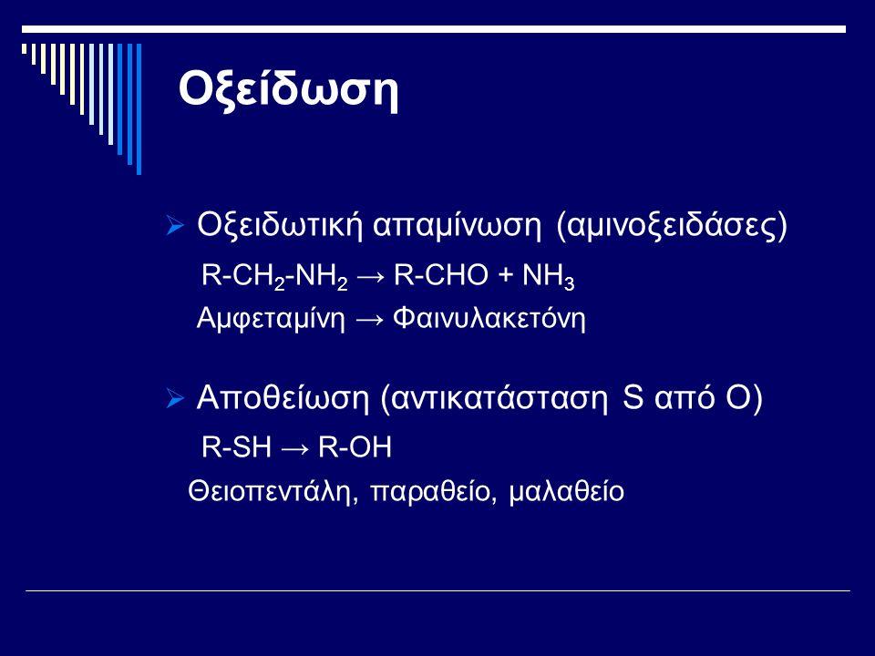 Οξείδωση  Οξειδωτική απαμίνωση (αμινοξειδάσες) R-CH 2 -NH 2 → R-CHO + NH 3 Αμφεταμίνη → Φαινυλακετόνη  Αποθείωση (αντικατάσταση S από Ο) R-SH → R-OH Θειοπεντάλη, παραθείο, μαλαθείο