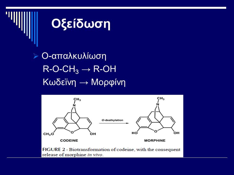 Οξείδωση  Ο-απαλκυλίωση R-O-CH 3 → R-OΗ Κωδεϊνη → Μορφίνη
