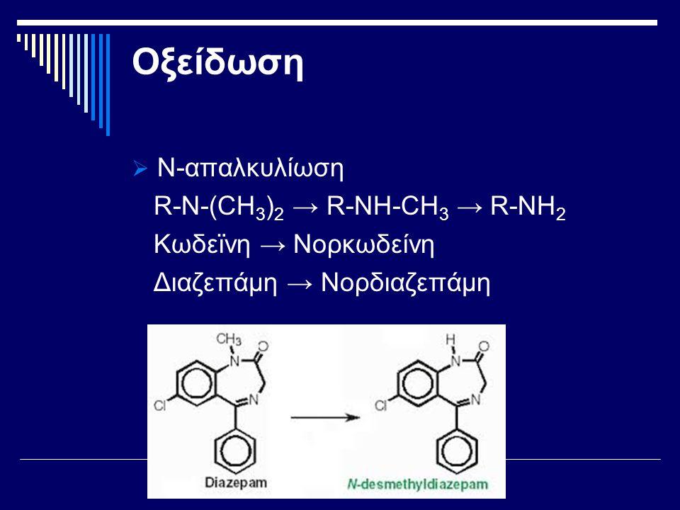  Ν-απαλκυλίωση R-N-(CH 3 ) 2 → R-NH-CH 3 → R-NH 2 Κωδεϊνη → Νορκωδείνη Διαζεπάμη → Νορδιαζεπάμη Οξείδωση