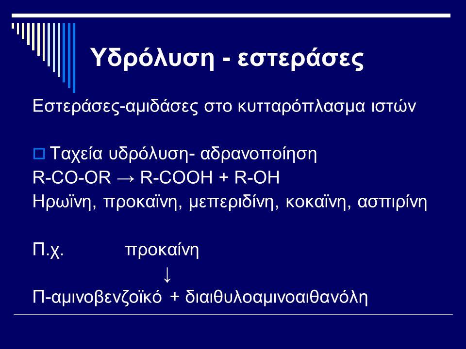 Υδρόλυση - εστεράσες Εστεράσες-αμιδάσες στο κυτταρόπλασμα ιστών  Ταχεία υδρόλυση- αδρανοποίηση R-CO-OR → R-COOH + R-OH Ηρωϊνη, προκαϊνη, μεπεριδίνη, κοκαϊνη, ασπιρίνη Π.χ.