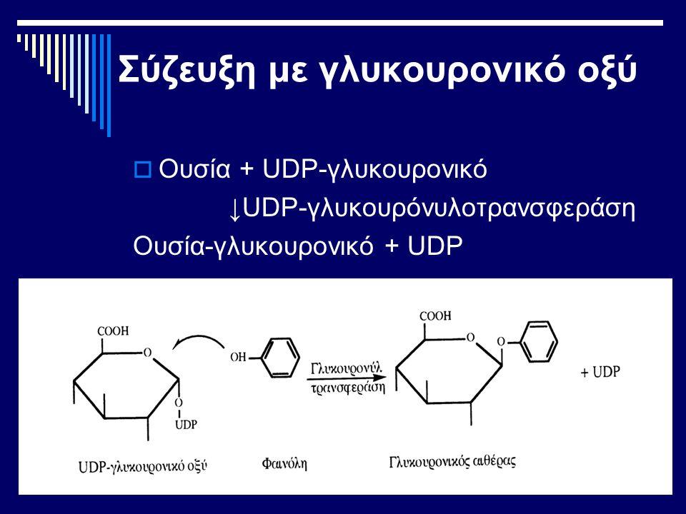 Σύζευξη με γλυκουρονικό οξύ  Ουσία + UDP-γλυκουρονικό ↓UDP-γλυκουρόνυλοτρανσφεράση Ουσία-γλυκουρονικό + UDP