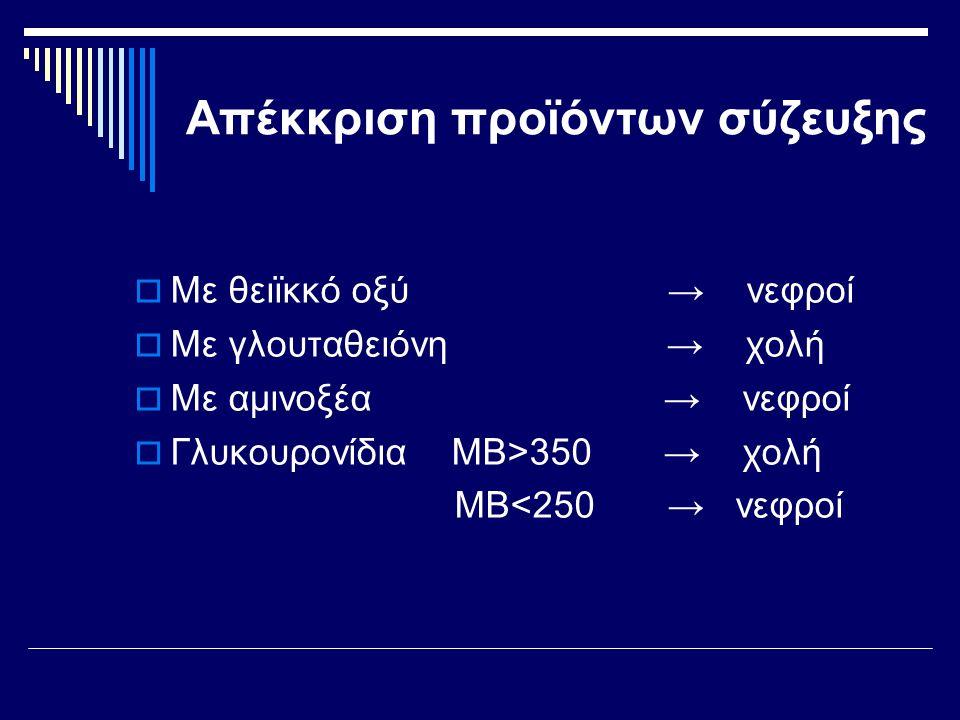 Απέκκριση προϊόντων σύζευξης  Με θειϊκκό οξύ → νεφροί  Με γλουταθειόνη → χολή  Με αμινοξέα → νεφροί  Γλυκουρονίδια ΜΒ>350 → χολή ΜΒ<250 → νεφροί