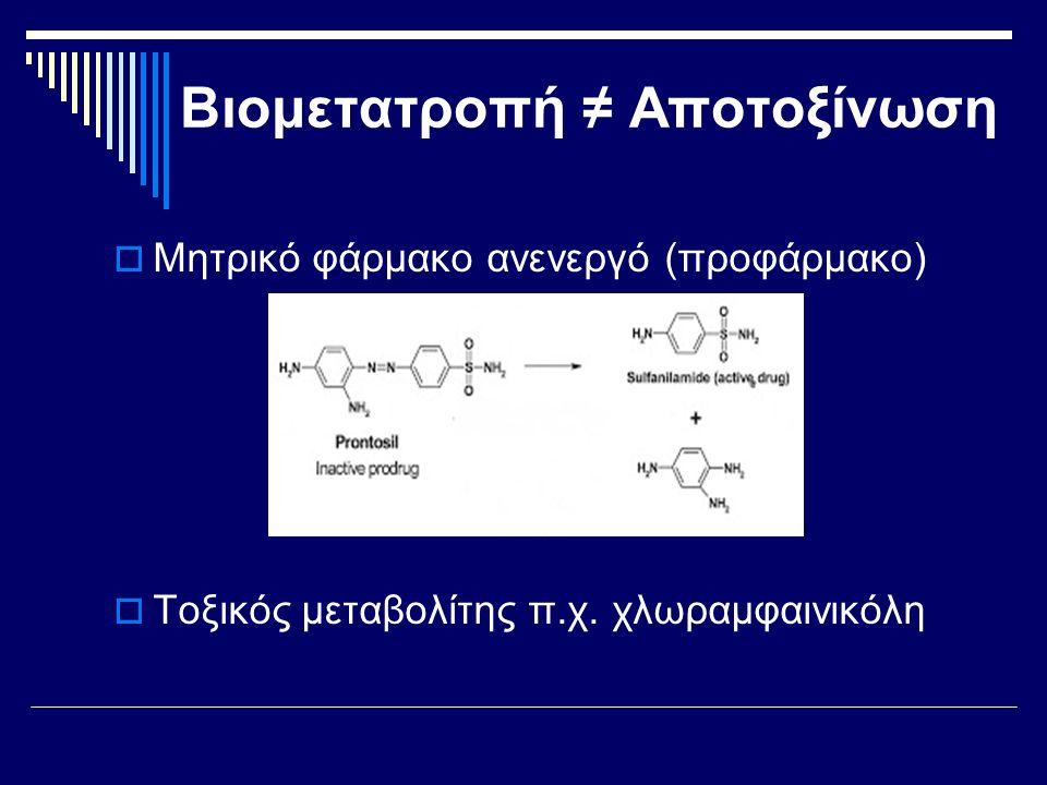  Μητρικό φάρμακο ανενεργό (προφάρμακο)  Τοξικός μεταβολίτης π.χ. χλωραμφαινικόλη Βιομετατροπή ≠ Αποτοξίνωση