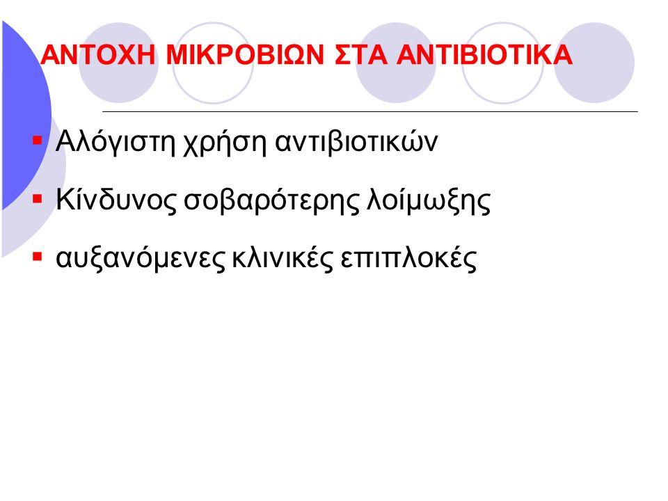 ΑΝΤΟΧΗ ΜΙΚΡΟΒΙΩΝ ΣΤΑ ΑΝΤΙΒΙΟΤΙΚΑ  Αλόγιστη χρήση αντιβιοτικών  Κίνδυνος σοβαρότερης λοίμωξης  αυξανόμενες κλινικές επιπλοκές