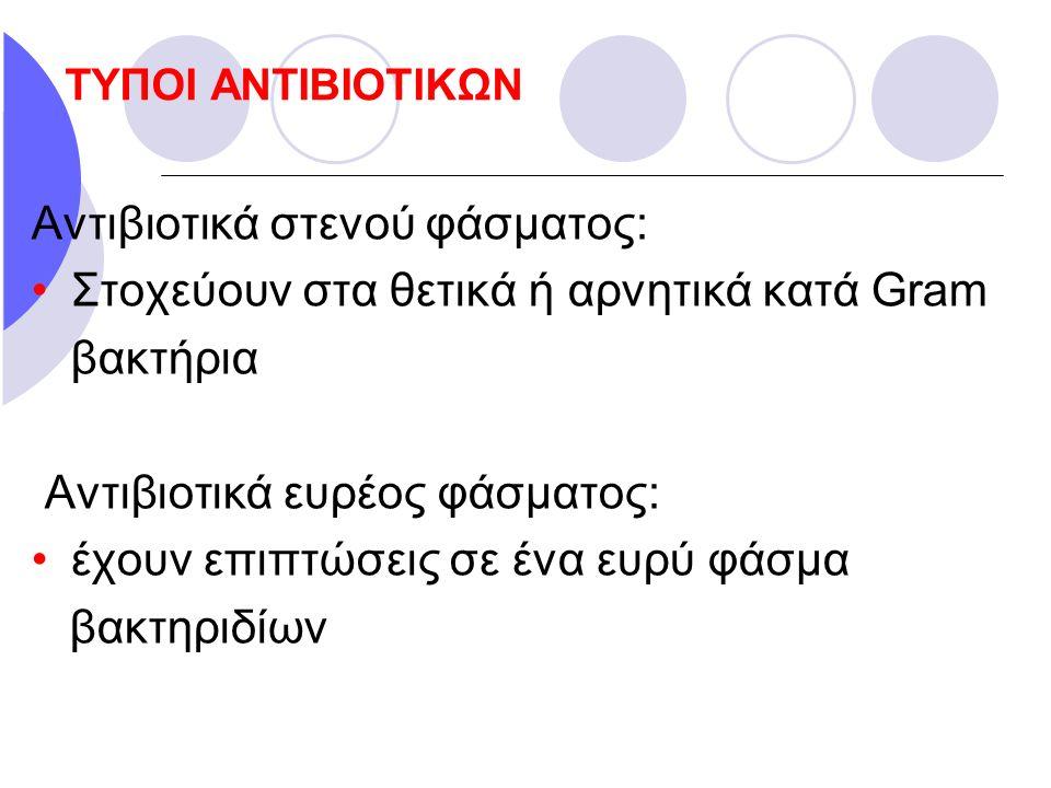 ΤΥΠΟΙ ΑΝΤΙΒΙΟΤΙΚΩΝ Αντιβιοτικά στενού φάσματος: Στοχεύουν στα θετικά ή αρνητικά κατά Gram βακτήρια Αντιβιοτικά ευρέος φάσματος: έχουν επιπτώσεις σε έν