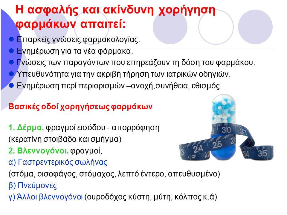 Απροτινίνη (Aprotinin) Εμπορική ονομασία: Trasylol Χρησιμοποιείται: στη θεραπεία αιμορραγίας λόγω υπερινωδόλυσης και υπερπλασμίναιμίας.