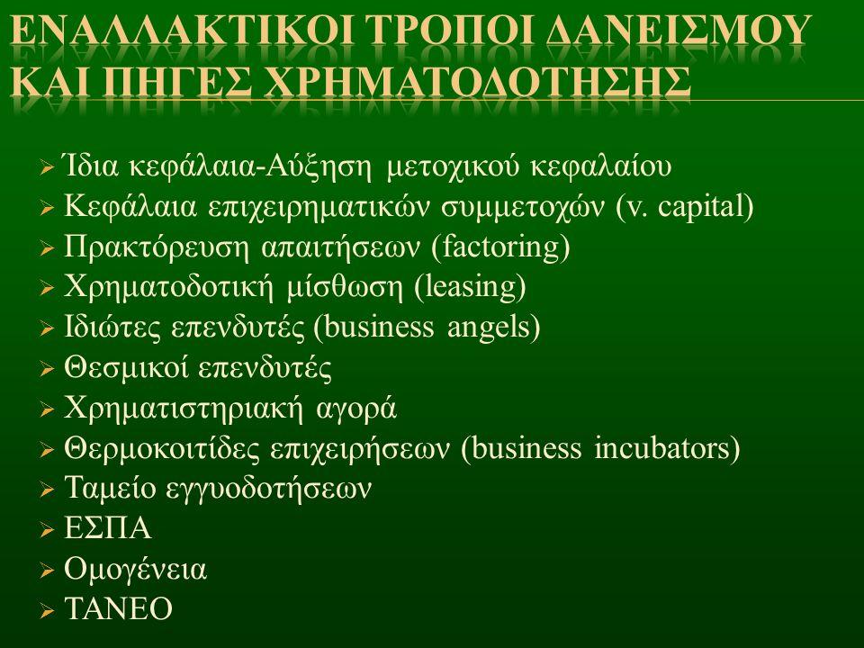  Ίδια κεφάλαια-Αύξηση μετοχικού κεφαλαίου  Κεφάλαια επιχειρηματικών συμμετοχών (v. capital)  Πρακτόρευση απαιτήσεων (factoring)  Χρηματοδοτική μίσ