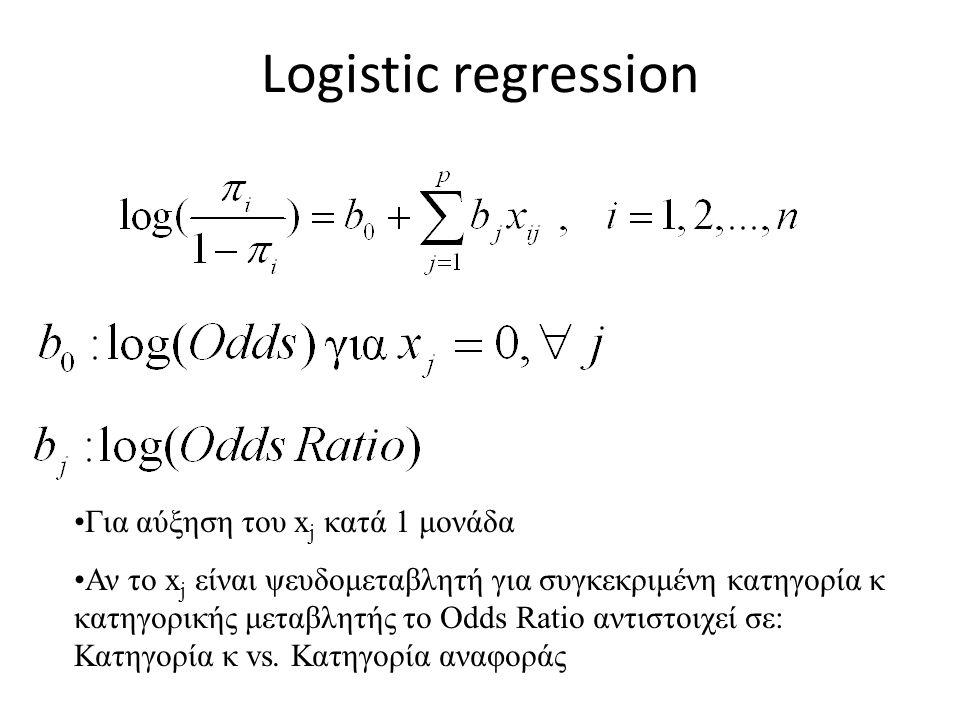 Logistic regression Για αύξηση του x j κατά 1 μονάδα Αν το x j είναι ψευδομεταβλητή για συγκεκριμένη κατηγορία κ κατηγορικής μεταβλητής το Odds Ratio αντιστοιχεί σε: Κατηγορία κ vs.