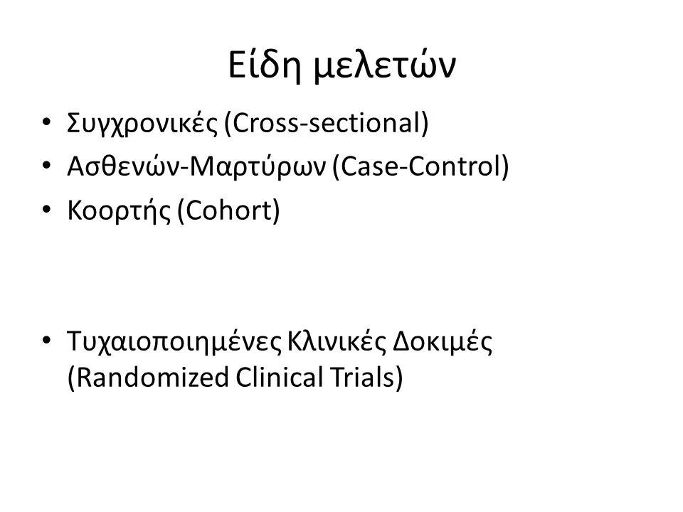 Είδη μελετών Συγχρονικές (Cross-sectional) Ασθενών-Μαρτύρων (Case-Control) Κοορτής (Cohort) Τυχαιοποιημένες Κλινικές Δοκιμές (Randomized Clinical Trials)