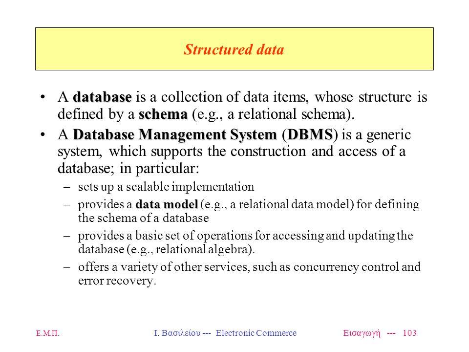 Ε.Μ.Π. Ι. Βασιλείου --- Electronic Commerce Εισαγωγή --- 102 Data sources E-Commerce involves massive data transfer among systems. This data is stored