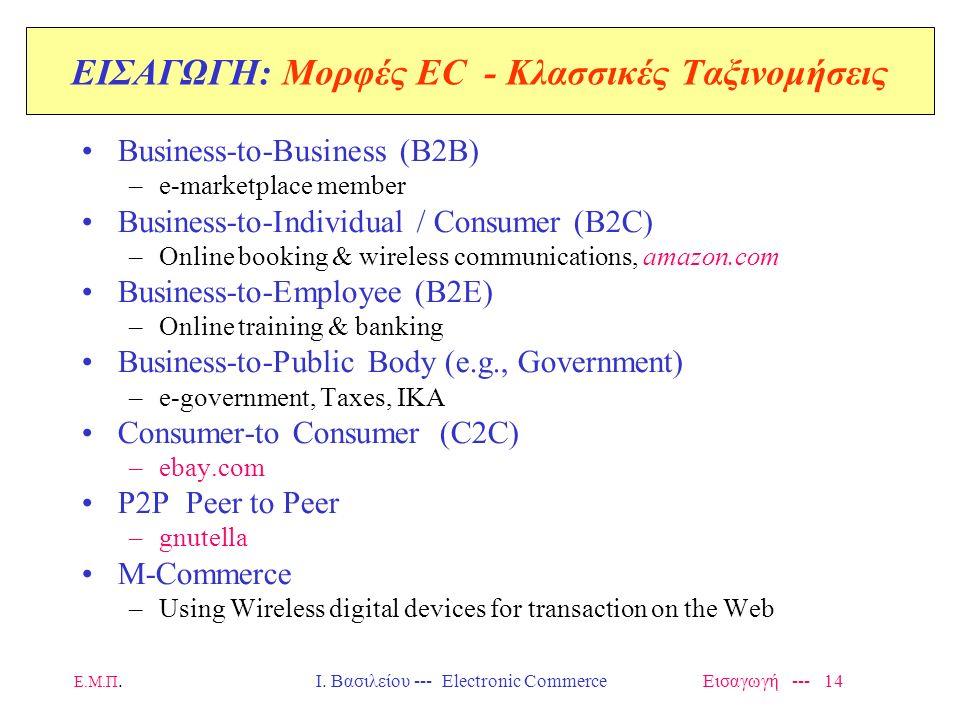 Ε.Μ.Π. Ι. Βασιλείου --- Electronic Commerce Εισαγωγή --- 13 τη συμβολή των νέων τεχνολογιών στο Ηλεκτρονικό Εμπόριο (XML, Java, etc.) και του Open sou