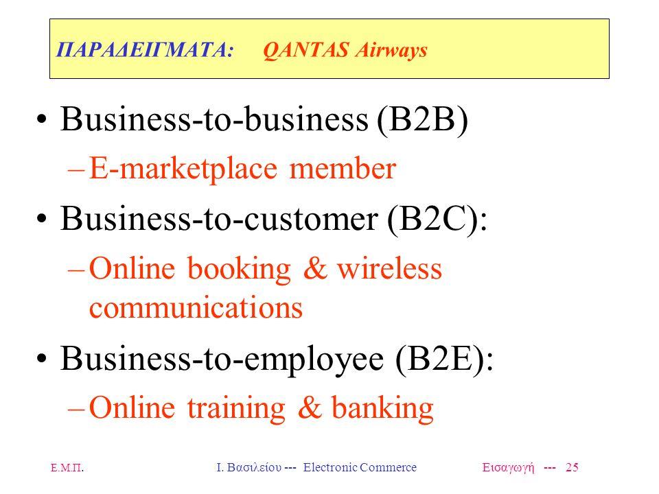 Ε.Μ.Π. Ι. Βασιλείου --- Electronic Commerce Εισαγωγή --- 24 ΠΑΡΑΔΕΙΓΜΑΤΑ: Ενδεικτικά QANTAS Airways –B2B, B2C, B2E - όλα amazon.com –B2C Ηλεκτρονικές