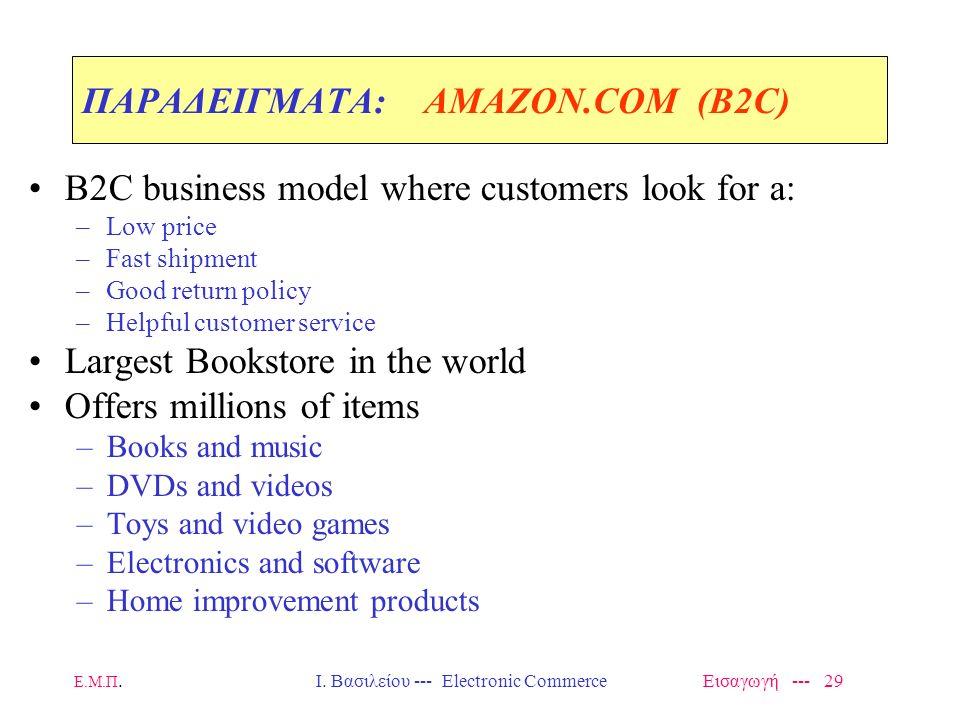 Ε.Μ.Π. Ι. Βασιλείου --- Electronic Commerce Εισαγωγή --- 28 ΠΑΡΑΔΕΙΓΜΑΤΑ: Γιατί το Β2C προσφέρει πλεονεκτήματα Cost/ Sweate r Manufacturer Distributor
