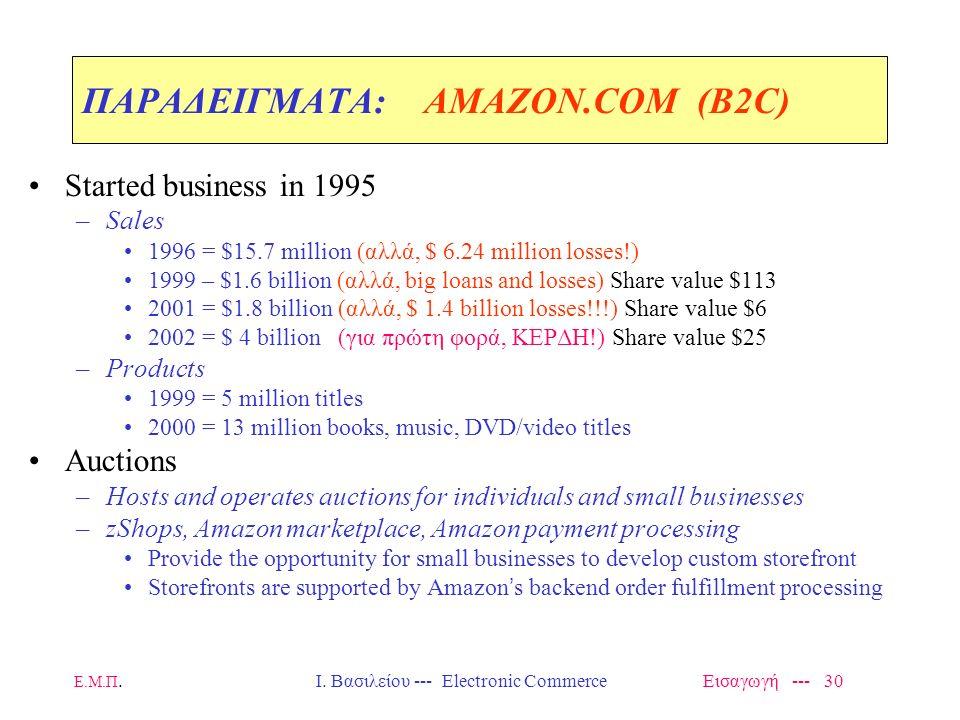 Ε.Μ.Π. Ι. Βασιλείου --- Electronic Commerce Εισαγωγή --- 29 ΠΑΡΑΔΕΙΓΜΑΤΑ: AMAZON.COM (Β2C) B2C business model where customers look for a: –Low price –