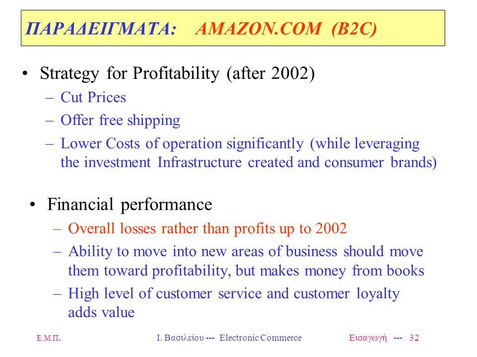 Ε.Μ.Π. Ι. Βασιλείου --- Electronic Commerce Εισαγωγή --- 31 ΠΑΡΑΔΕΙΓΜΑΤΑ: AMAZON.COM (Β2C) –Easy browsing and searching –Useful product information –R