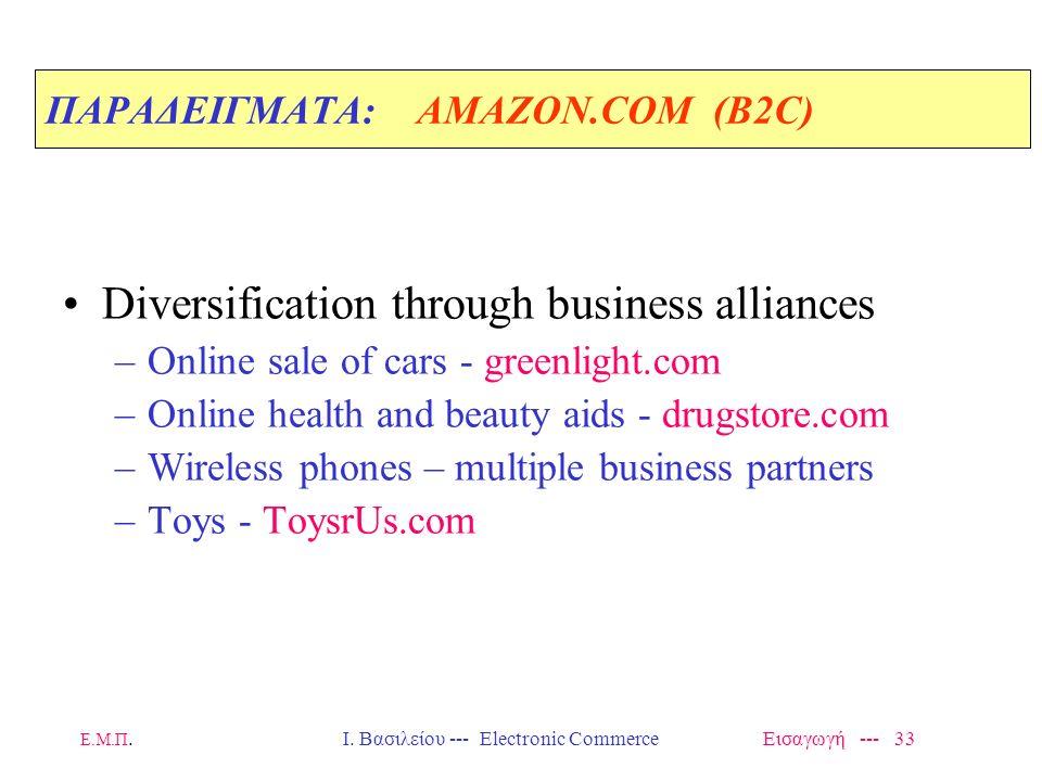 Ε.Μ.Π. Ι. Βασιλείου --- Electronic Commerce Εισαγωγή --- 32 ΠΑΡΑΔΕΙΓΜΑΤΑ: AMAZON.COM (Β2C) Financial performance –Overall losses rather than profits u