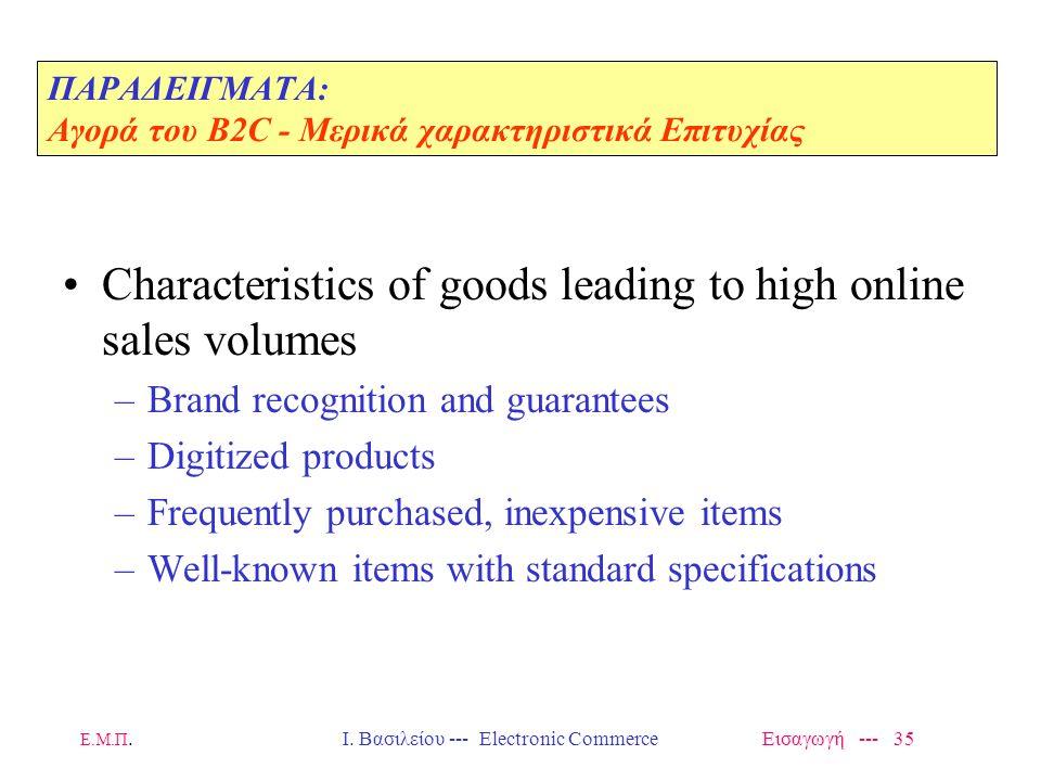 Ε.Μ.Π. Ι. Βασιλείου --- Electronic Commerce Εισαγωγή --- 34 ΠΑΡΑΔΕΙΓΜΑΤΑ: AMAZON.COM (Β2C) Customer relationship management –Creates interesting and i