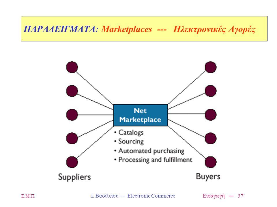 Ε.Μ.Π. Ι. Βασιλείου --- Electronic Commerce Εισαγωγή --- 36 ΠΑΡΑΔΕΙΓΜΑΤΑ: Ηλεκτρονική Αγορά (Electronic Marketplace) Marketplace: 3 main objectives –M