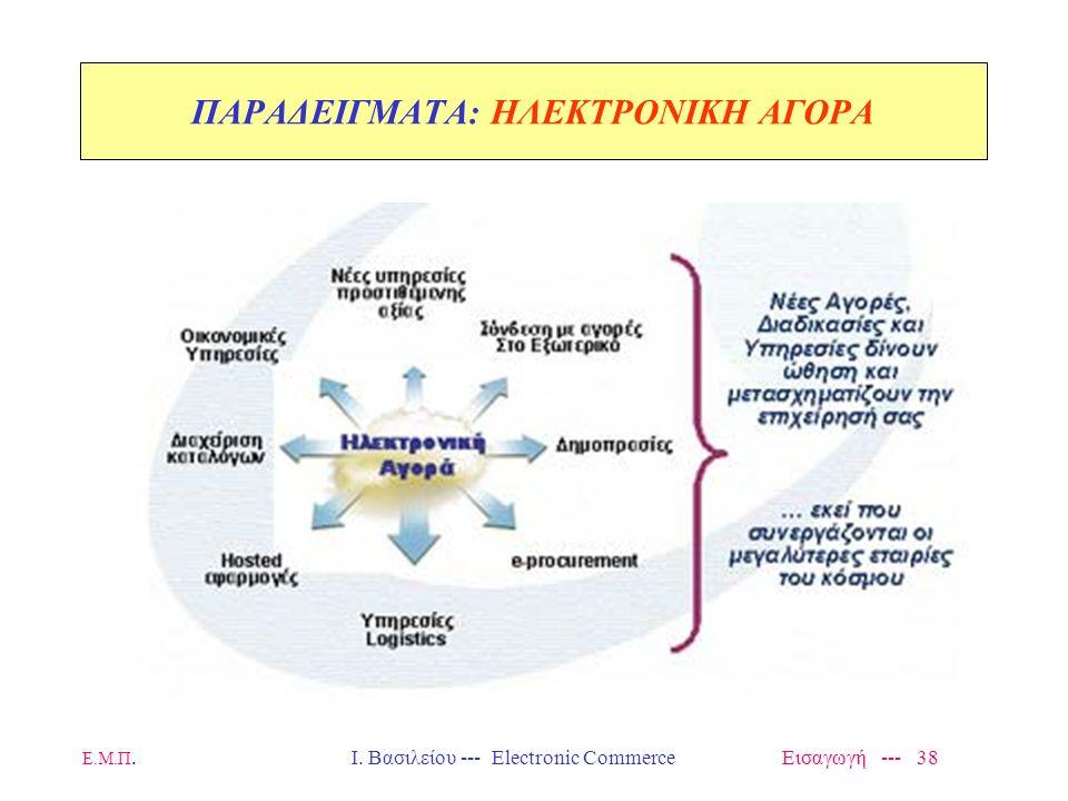 Ε.Μ.Π. Ι. Βασιλείου --- Electronic Commerce Εισαγωγή --- 37 ΠΑΡΑΔΕΙΓΜΑΤΑ: Marketplaces --- Ηλεκτρονικές Αγορές