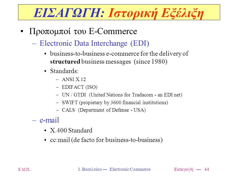 Ε.Μ.Π. Ι. Βασιλείου --- Electronic Commerce Εισαγωγή --- 43 ΠΑΡΑΔΕΙΓΜΑΤΑ: : B2B Ολοκλήρωση (από παρουσιάσεις της Microsoft)
