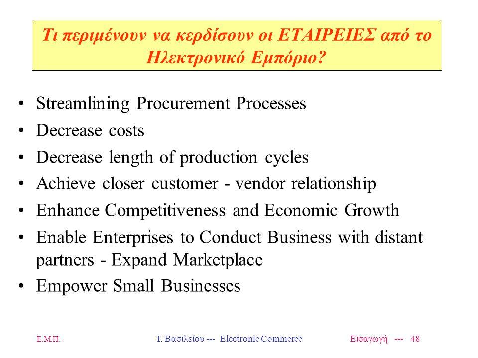 Ε.Μ.Π. Ι. Βασιλείου --- Electronic Commerce Εισαγωγή --- 47 EC: ΟΙ 7 ΒΑΣΙΚΕΣ ΧΑΡΑΚΤΗΡΙΣΤΙΚΕΣ ΙΔΙΟΤΗΤΕΣ Ubiquity – Internet / Web Technology is everywh