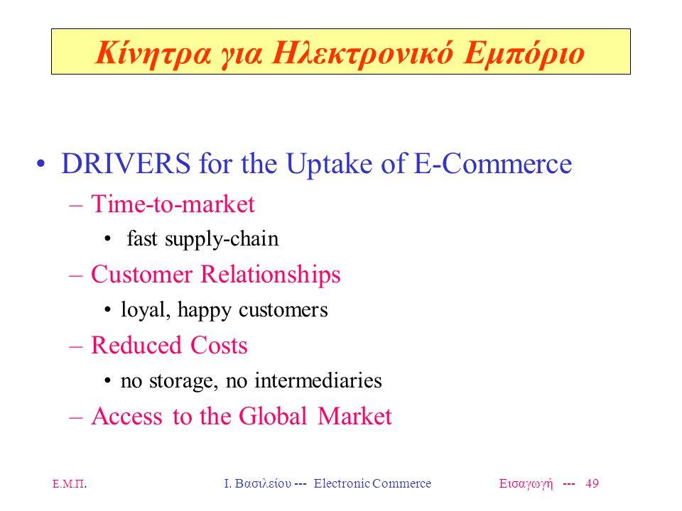 Ε.Μ.Π. Ι. Βασιλείου --- Electronic Commerce Εισαγωγή --- 48 Τι περιμένουν να κερδίσουν οι ΕΤΑΙΡΕΙΕΣ από το Ηλεκτρονικό Εμπόριο? Streamlining Procureme