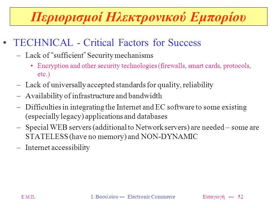Ε.Μ.Π. Ι. Βασιλείου --- Electronic Commerce Εισαγωγή --- 51 Περιορισμοί Ηλεκτρονικού Εμπορίου NON-TECHNICAL - Critical Factors for Success –Security a