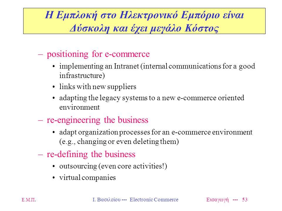 """Ε.Μ.Π. Ι. Βασιλείου --- Electronic Commerce Εισαγωγή --- 52 Περιορισμοί Ηλεκτρονικού Εμπορίου TECHNICAL - Critical Factors for Success –Lack of """"suffi"""