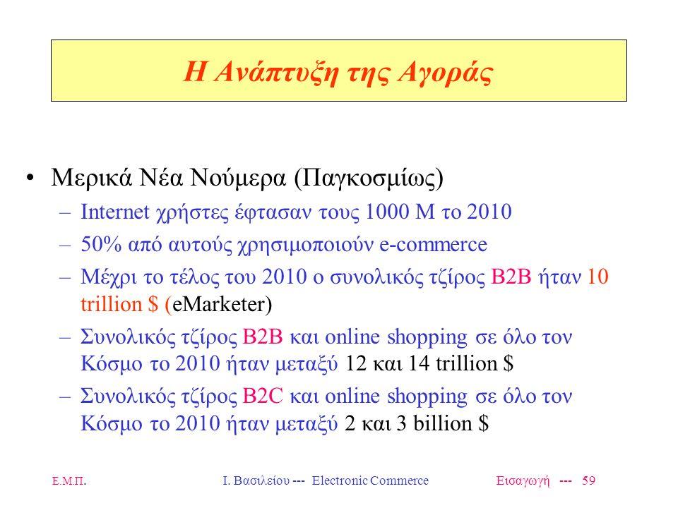 Ε.Μ.Π. Ι. Βασιλείου --- Electronic Commerce Εισαγωγή --- 58 To NEO (?) Ηλεκτρονικό Εμπόριο Από ΤΕΧΝΟΛΟΓΙΚΗ ΕΠΙΤΥΧΙΑ σε ΕΠΙΧΕΙΡΗΜΑΤΙΚΗ ΕΠΙΤΥΧΙΑ Από ENT