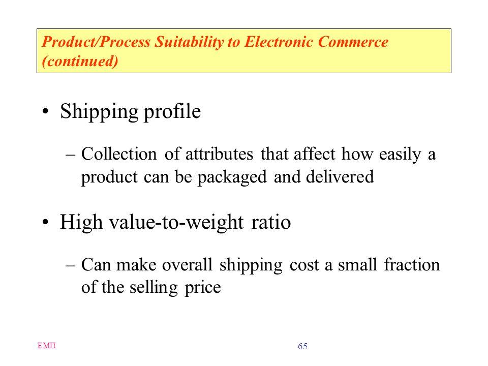 ΕΜΠ 64 Product/Process Suitability to Electronic Commerce Commodity item –Hard to distinguish from the same products or services provided by other sel