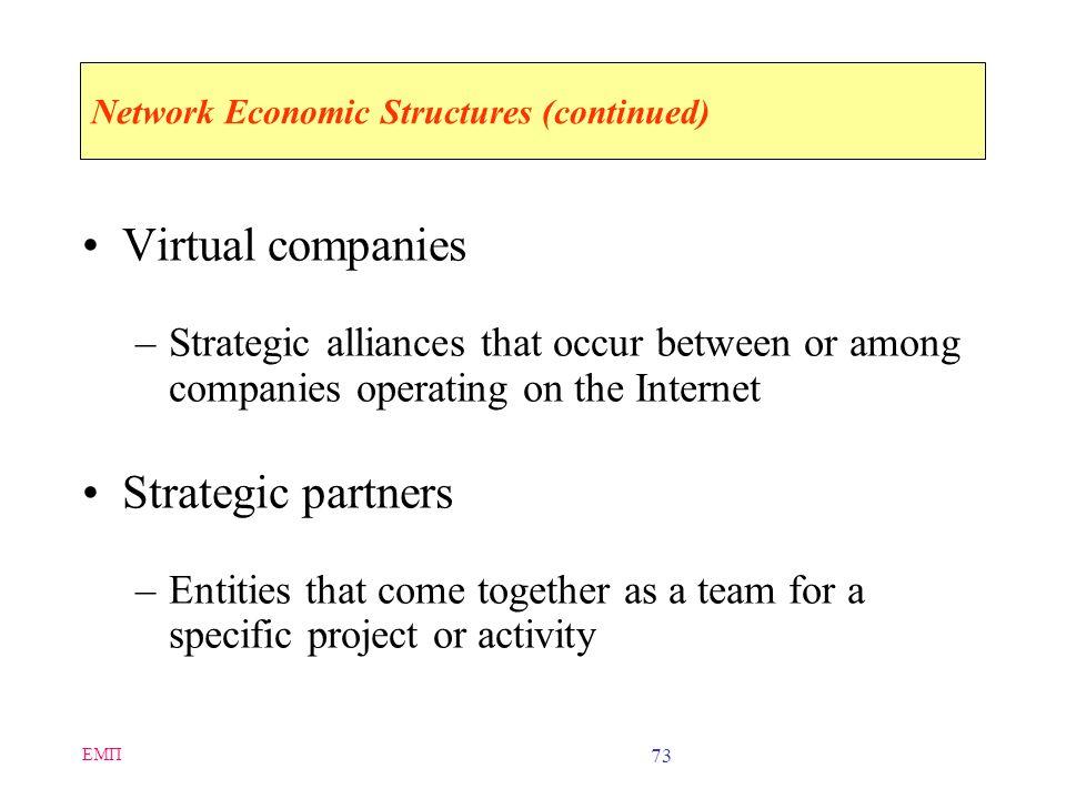 ΕΜΠ 72 Network Economic Structures Network economic structures –Neither a market nor a hierarchy –Companies coordinate their strategies, resources, an
