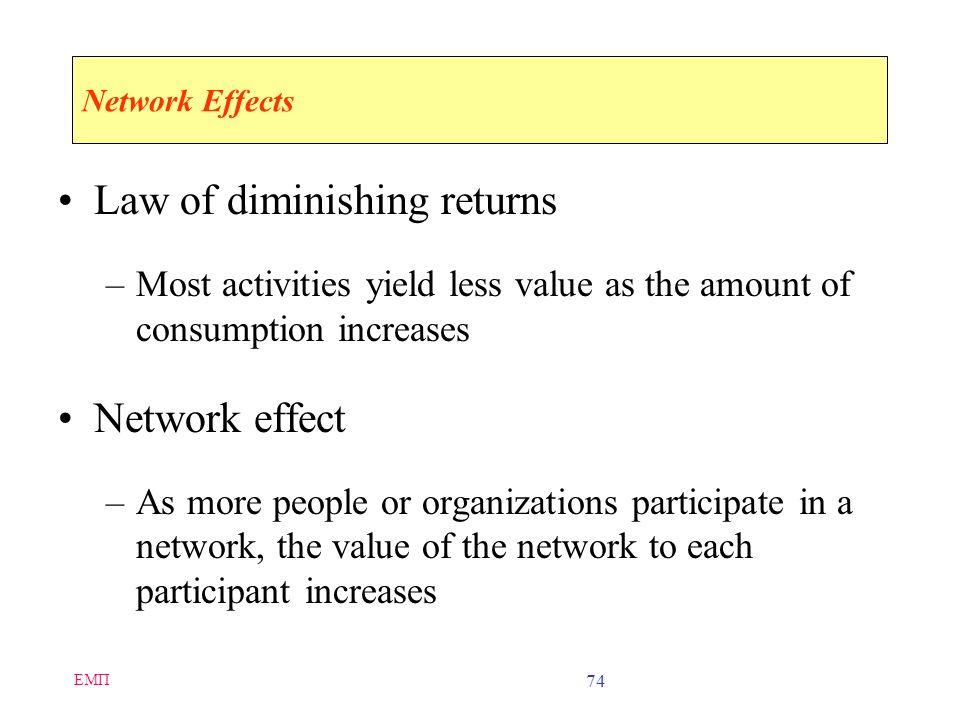 ΕΜΠ 73 Network Economic Structures (continued) Virtual companies –Strategic alliances that occur between or among companies operating on the Internet