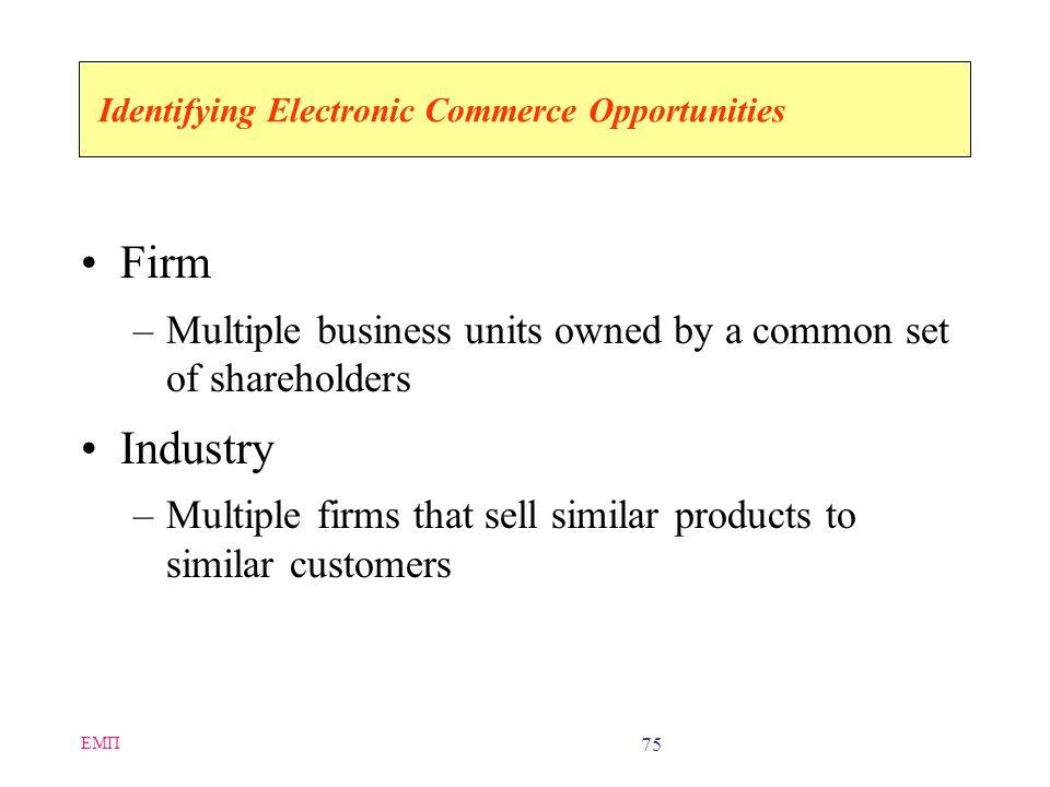 ΕΜΠ 74 Network Effects Law of diminishing returns –Most activities yield less value as the amount of consumption increases Network effect –As more peo