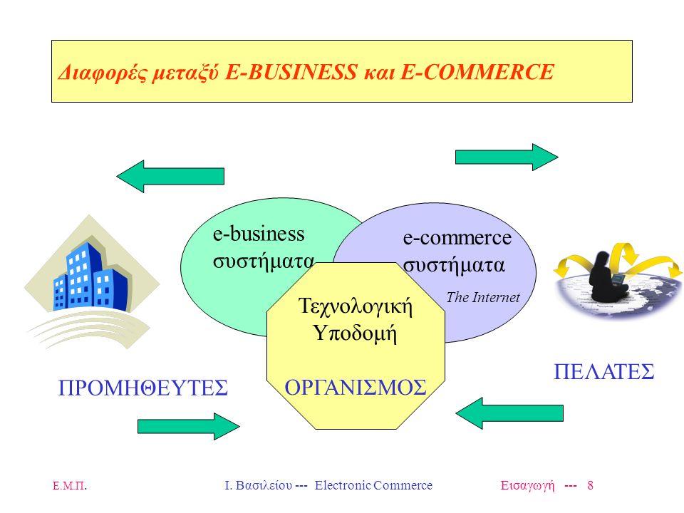 Ε.Μ.Π. Ι. Βασιλείου --- Electronic Commerce Εισαγωγή --- 7 ΕΙΣΑΓΩΓΗ: Τι είναι το Ηλεκτρονικό Εμπόριο (Ηλεκτρονικό Επιχειρείν) ? E-COMMERCE και E-BUSIN