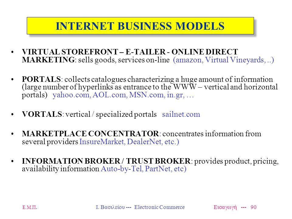 Ε.Μ.Π. Ι. Βασιλείου --- Electronic Commerce Εισαγωγή --- 89 BUSINESS MODELS -- Emerging Virtual Communities / Companies and markets –a consortium of c