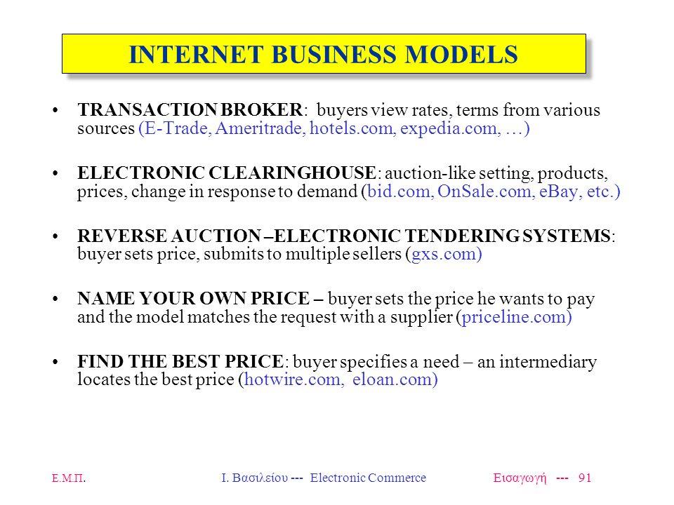 Ε.Μ.Π. Ι. Βασιλείου --- Electronic Commerce Εισαγωγή --- 90 VIRTUAL STOREFRONT – E-TAILER - ONLINE DIRECT MARKETING: sells goods, services on-line (am