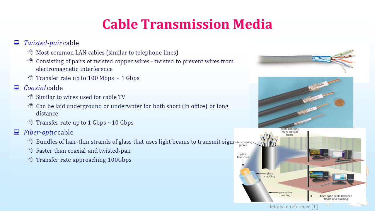  Twisted-pair cable  Most common LAN cables (similar to telephone lines)  Consisting of pairs of twisted copper wires - twisted to prevent wires from electromagnetic interference  Transfer rate up to 100 Mbps ~ 1 Gbps  Coaxial cable  Similar to wires used for cable TV  Can be laid underground or underwater for both short (in office) or long distance  Transfer rate up to 1 Gbps ~10 Gbps  Fiber-optic cable  Bundles of hair-thin strands of glass that uses light beams to transmit signals  Faster than coaxial and twisted-pair  Transfer rate approaching 100Gbps 8 Cable Transmission Media Details in reference [1]