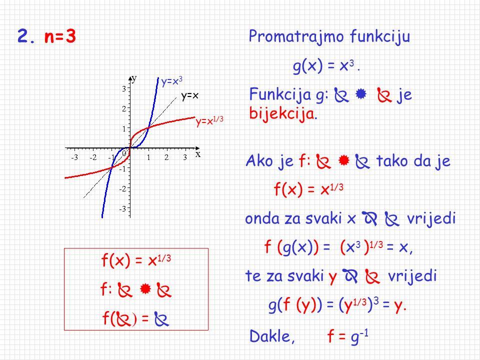 Uočimo: Suženje g 2 : (- , 0]  [0,  ) funkcije g(x) = x 2 je bijekcija. Definirajmo funkciju f 2 : [0,  )  (- ,0 ] tako da je f 2 (x) =-x 1/2. Z