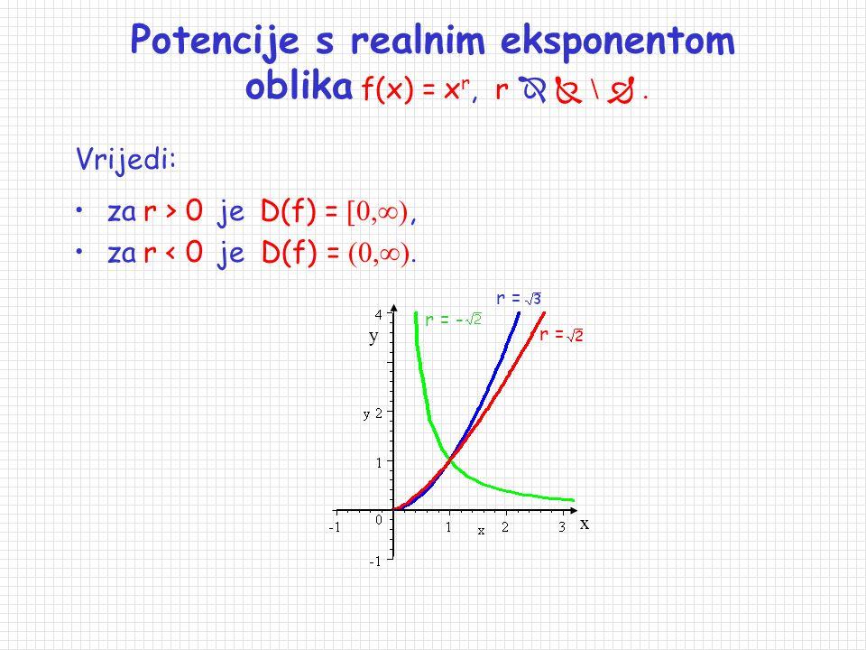 Primjeri: f 1 (x) = x 2/3, D(f 1 ) = , f 1 (  ) = [0,  ). f 2 (x) = x -2/3, D(f 2 ) =  \ {0}, f 2 (  \ {0} ) = (0,  ). f 3 (x) = x 3/2, D(f 3 )
