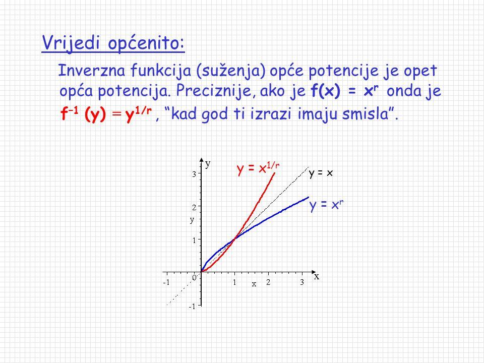 za r > 0 je D(f) = [0,  ), za r < 0 je D(f) = (0,  ). Potencije s realnim eksponentom oblika f(x) = x r, r   \ . Vrijedi: x y r = r = -