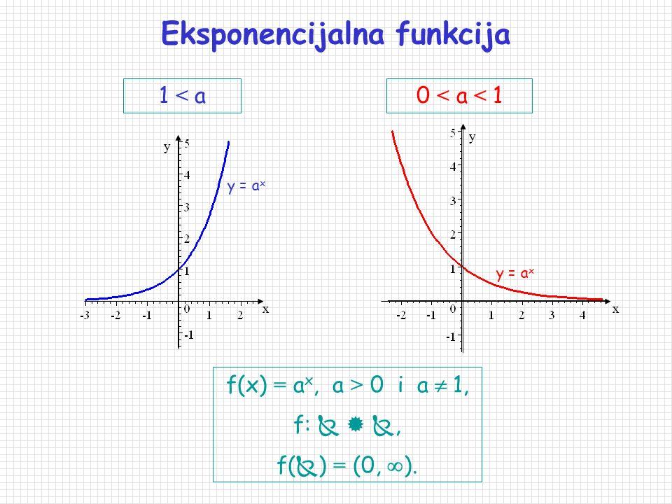 """Vrijedi općenito: Inverzna funkcija (suženja) opće potencije je opet opća potencija. Preciznije, ako je f(x) = x r onda je f –1 (y) = y 1/r, """"kad god"""