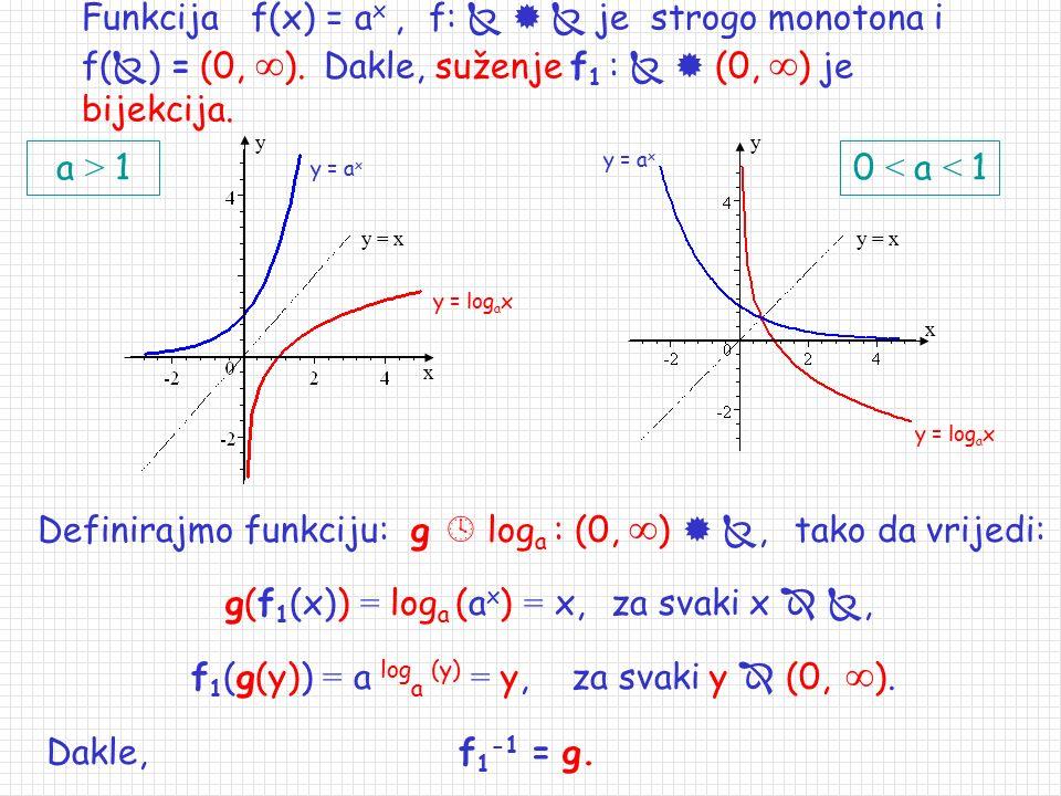Eksponencijalna funkcija f(x) = a x, a > 0 i a  1, f:   , f(  ) = (0,  ). 1 < a0 < a < 1 x y x y y = a x